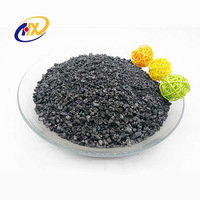 Metallurgy & Foundry Graphitized 1-5mm Good Quality China Petroleum Coke Price -3