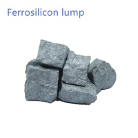 Henan Xinxin Silicon Supply  Ferrosilicon 75/72/70/65  With Best Quality and Competitive Fesi Price -6