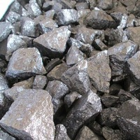 Reliable and Cheap Silicon Metal for Steel Mill Slag As 553 Export -6