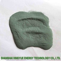 Silicon Carbide/silicon Carbide Powder Properties With Competitive Price -1