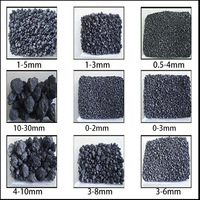 Calcined Petroleum Coke With Competitive Price(Carbon Additive) -2