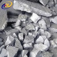 75 Ferrosilicon Powder With Best Price -1