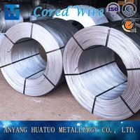 Casi Silicon Cored Wire, Best Ferro Silicon Calcium Flux Cored Welding Wire -6