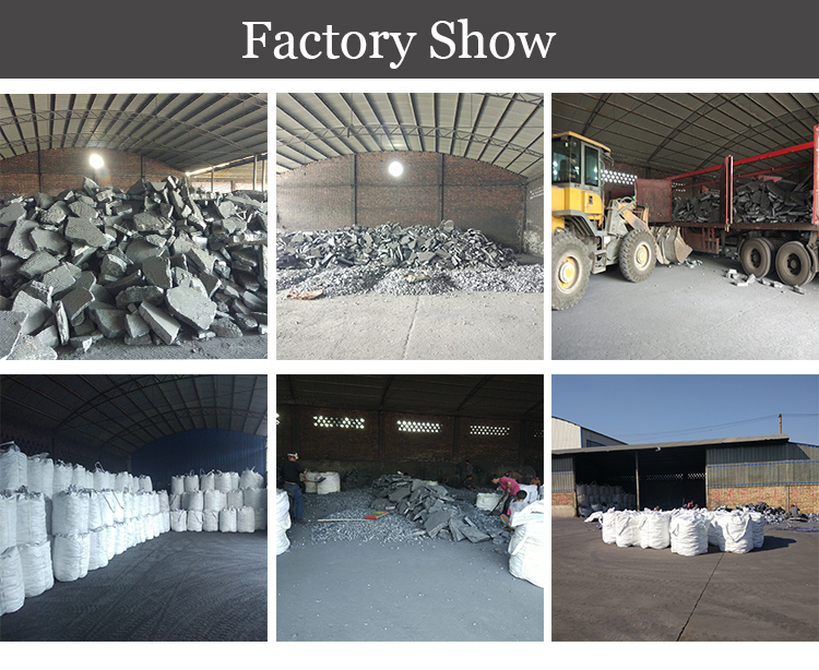 Aluminum Iron alloys industry ferro silicon located in Anyang China
