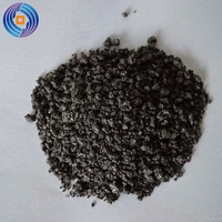 Calcined Petroleum Coke,High Carbon Recarbonizer,foundry Materials HOT SALE -1