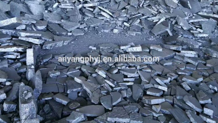 Ferro Silicon 72 / Ferrosilicon 75 / FeSi 70 from China Good Supplier