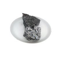 Hot Sale Iron Powder FeSi Powder Price/ Ferro Silicon Powder -1
