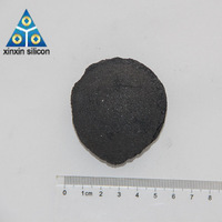 Obviously Effective Price of 70% Ferro Silicon Bulk Buy From China -4
