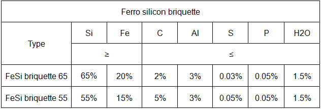 factory price cheap fesi briquette 50% 60% silicon ball ferrosilicon alloy ball