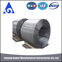 SGS Calcium Silicon Cored Wire With Best Price -3