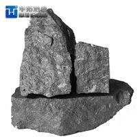 Best Price of Ferro Silicon for Sale -2