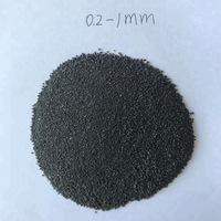 Miluo Brake Pads Calcined Petroleum Coke for Sale/calcined Petroleum Coke for Brake Pads -1