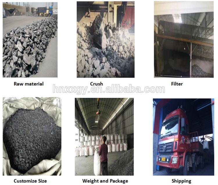 Factory wholesale hot sale ferro silicon slag which can replace ferrosilicon