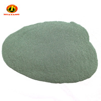 Green Silicon Carbide Sic Sand for Abrasive and Refractory -4