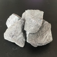 Best Price of Raw Materials High Carbon Ferro Silicon Made In China -2