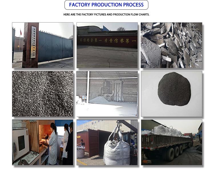 Anyang eternal sea powder ferro silicon iron silicon powder
