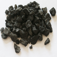 Low Sulphur Calcined Petroleum Coke Used In Steel Smelting and Iron Casting -3