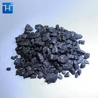 Ferrosilicon 15% Fe Si 45 Fe Si Scrap -6