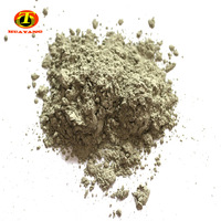 1500 MESH Green silicone carbide powder price -4