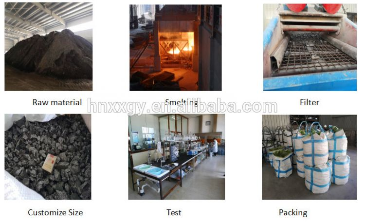 Best smelting casting steelmaking foundry application 65% medium carbon ferrochrome