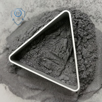 Silicon Metal Powder In Other Metals and Metal Products -2