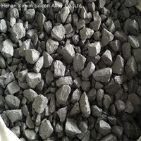 high carbon silicon silicon carbon alloy hot sale   good quality best price -5