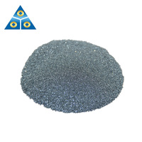 Supplier of Powder Silicon Metal With Best Price -2