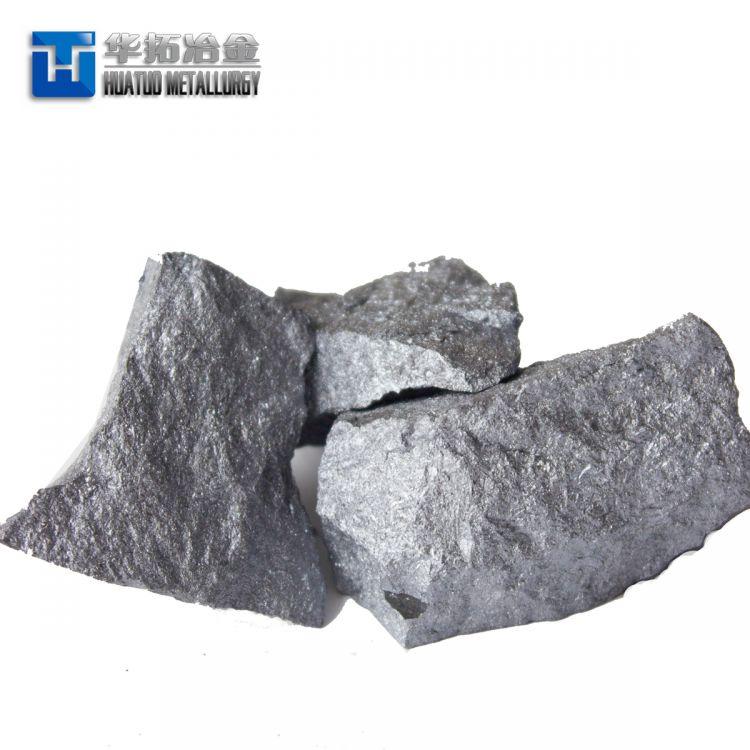Best Price of Ferro Silicon for Sale -4