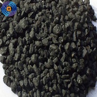 Calcined Petroleum Coke,High Carbon Recarbonizer,foundry Materials HOT SALE -3