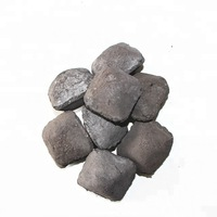 Henan/China High Quality and Low Price of Ferro Silicon Aluminum Ball/Briquette -2