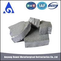 Low Price Ferro Silicon 72%/Ferrosilicon  75%/Ferro Silicon Metal Lump -2