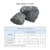 High Carbon Silicon New Goods From China 2019 High Carbon Silicon Price -3