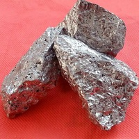 Reliable and Cheap Silicon Metal for Steel Mill Slag As 553 Export -5