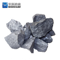 Best Price of Ferro Silicon for Sale -1