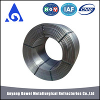 SGS Calcium Silicon Cored Wire With Best Price -2