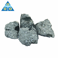 Chemical Composition Chrome Pricing Per Ton Per Fecr Ferrochrome -3