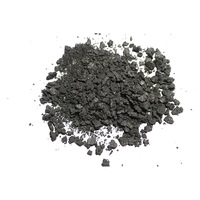Spot Supply Petroleum Coke for Graphite Electrodes -2