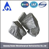 SGS Guarantee Good Quality Ferro Silicon 75/high Carbon Ferro Silicon -3