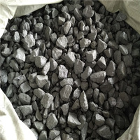 Popular Product High Purity Big Density High Carbon Ferro Silicon 6818 Silicon Carbon Alloy -2