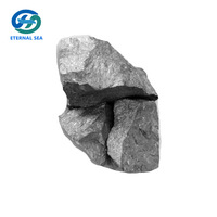 High Quality Direct Factory Ferro Silicon In China -3