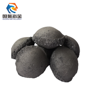 Anyang High Quality Si Briquette Take Place of FeSi In Steelmaking -2