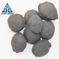 Obviously Effective Price of 70% Ferro Silicon Bulk Buy From China -1