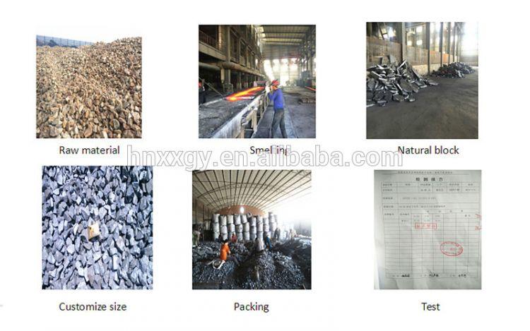 China lowest prices steel casting pure raw material ferro silicon ferro alloys