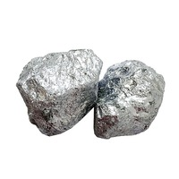 Reliable and Cheap Silicon Metal for Steel Mill Slag As 553 Export -3