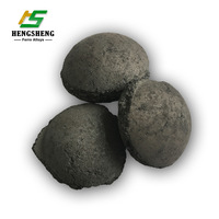 Silicon Manganese Briquette for Steel Making -3