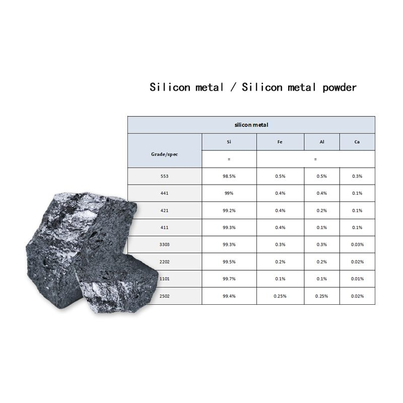 Factory Price High Quality Silicon Metal With Different Models  In Stock  for Non-ferrous Alloy
